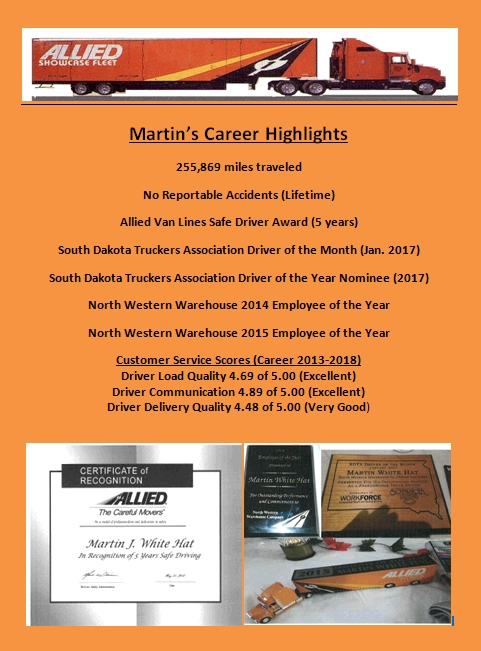 Martin White Hat Career Highlights